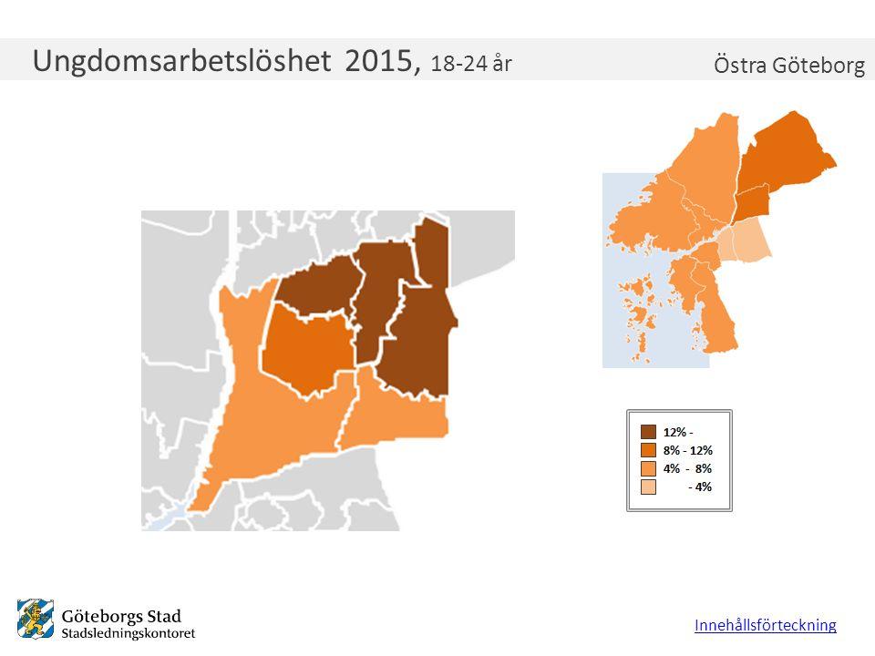 Ungdomsarbetslöshet 2015, 18-24 år Innehållsförteckning Östra Göteborg