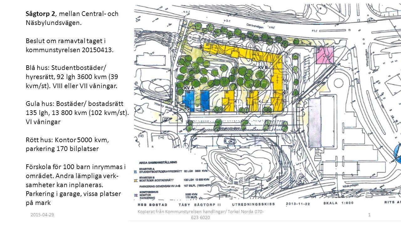 Sågtorp 2, mellan Central- och Näsbylundsvägen. Beslut om ramavtal taget i kommunstyrelsen 20150413. Blå hus: Studentbostäder/ hyresrätt, 92 lgh 3600