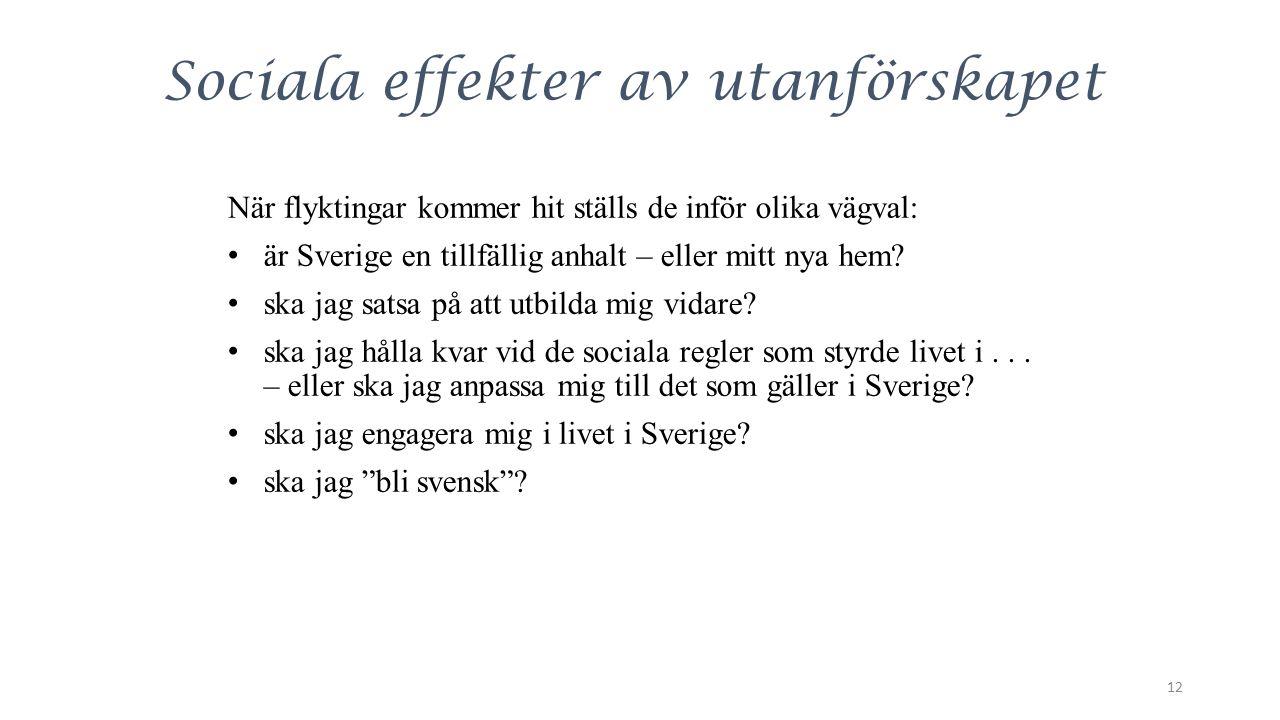 Sociala effekter av utanförskapet När flyktingar kommer hit ställs de inför olika vägval: är Sverige en tillfällig anhalt – eller mitt nya hem.