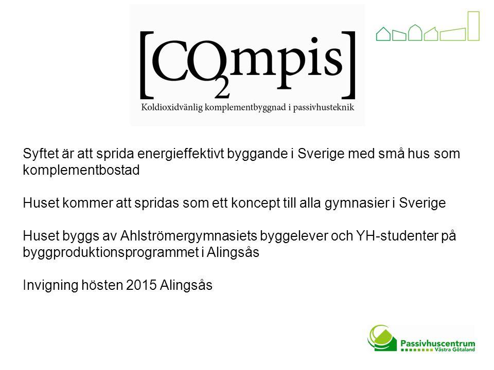 Syftet är att sprida energieffektivt byggande i Sverige med små hus som komplementbostad Huset kommer att spridas som ett koncept till alla gymnasier