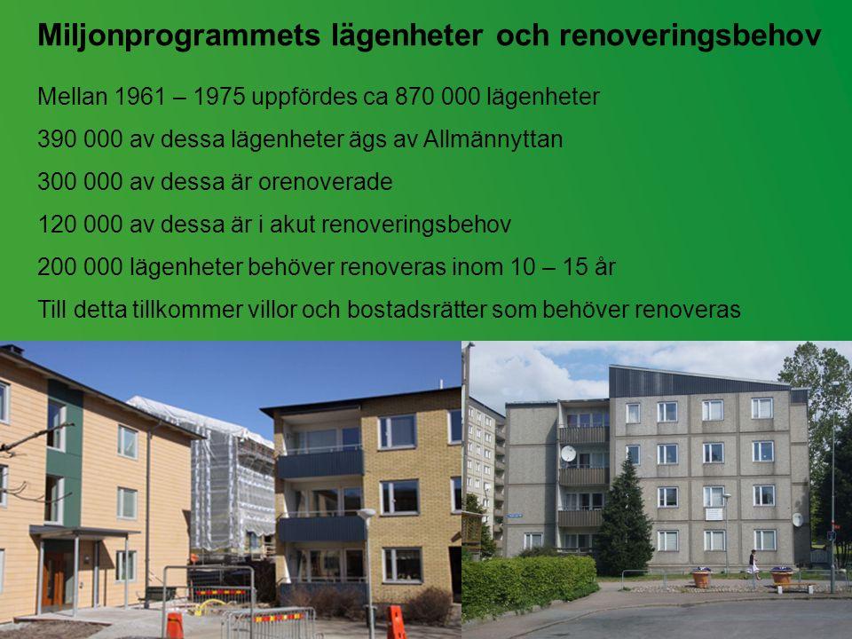 Miljonprogrammets lägenheter och renoveringsbehov Mellan 1961 – 1975 uppfördes ca 870 000 lägenheter 390 000 av dessa lägenheter ägs av Allmännyttan 3