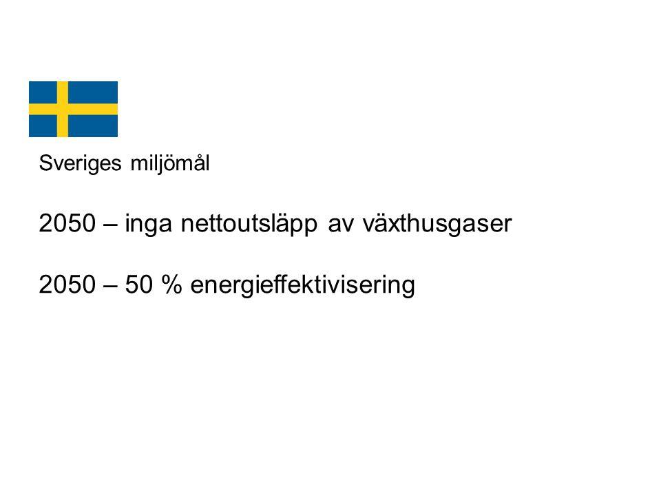 Sveriges miljömål 2050 – inga nettoutsläpp av växthusgaser 2050 – 50 % energieffektivisering