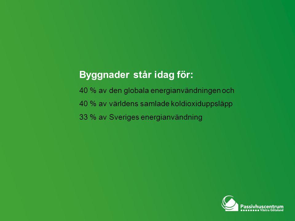 Byggnader står idag för: 40 % av den globala energianvändningen och 40 % av världens samlade koldioxiduppsläpp 33 % av Sveriges energianvändning