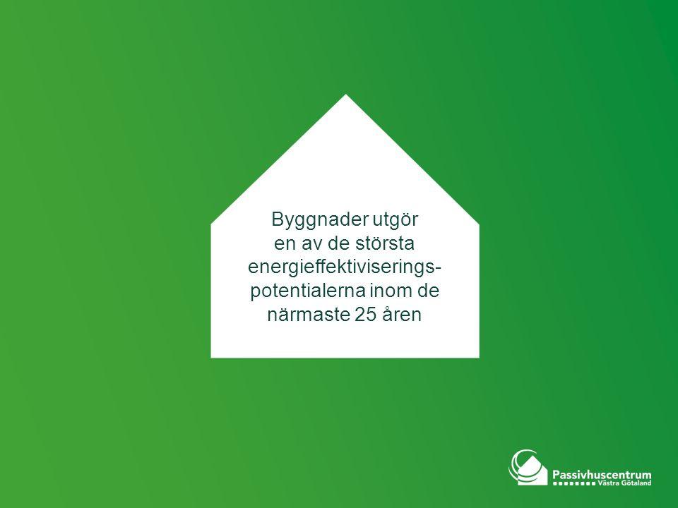 Byggnader utgör en av de största energieffektiviserings- potentialerna inom de närmaste 25 åren