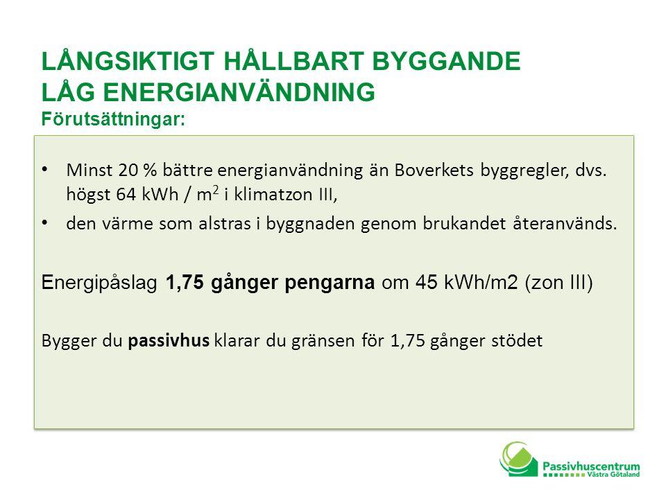 LÅNGSIKTIGT HÅLLBART BYGGANDE LÅG ENERGIANVÄNDNING Förutsättningar: Minst 20 % bättre energianvändning än Boverkets byggregler, dvs. högst 64 kWh / m