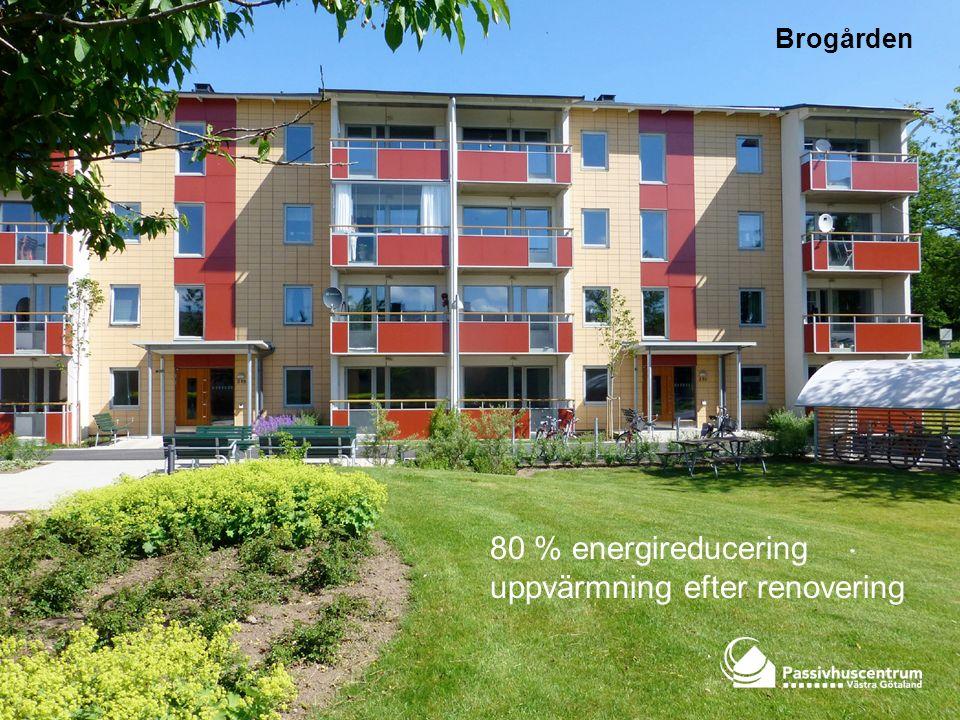 Brogården 80 % energireducering uppvärmning efter renovering
