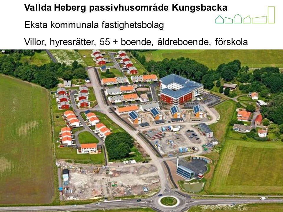 Vallda Heberg passivhusområde Kungsbacka Eksta kommunala fastighetsbolag Villor, hyresrätter, 55 + boende, äldreboende, förskola 12-12-10NCC Construct