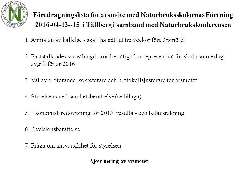 Föredragningslista för årsmöte med Naturbruksskolornas Förening 2016-04-13--15 i Tällberg i samband med Naturbrukskonferensen 1.