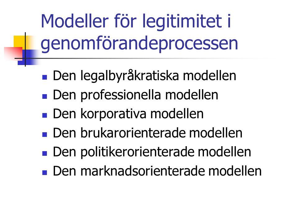 Modeller för legitimitet i genomförandeprocessen Den legalbyråkratiska modellen Den professionella modellen Den korporativa modellen Den brukarorienterade modellen Den politikerorienterade modellen Den marknadsorienterade modellen