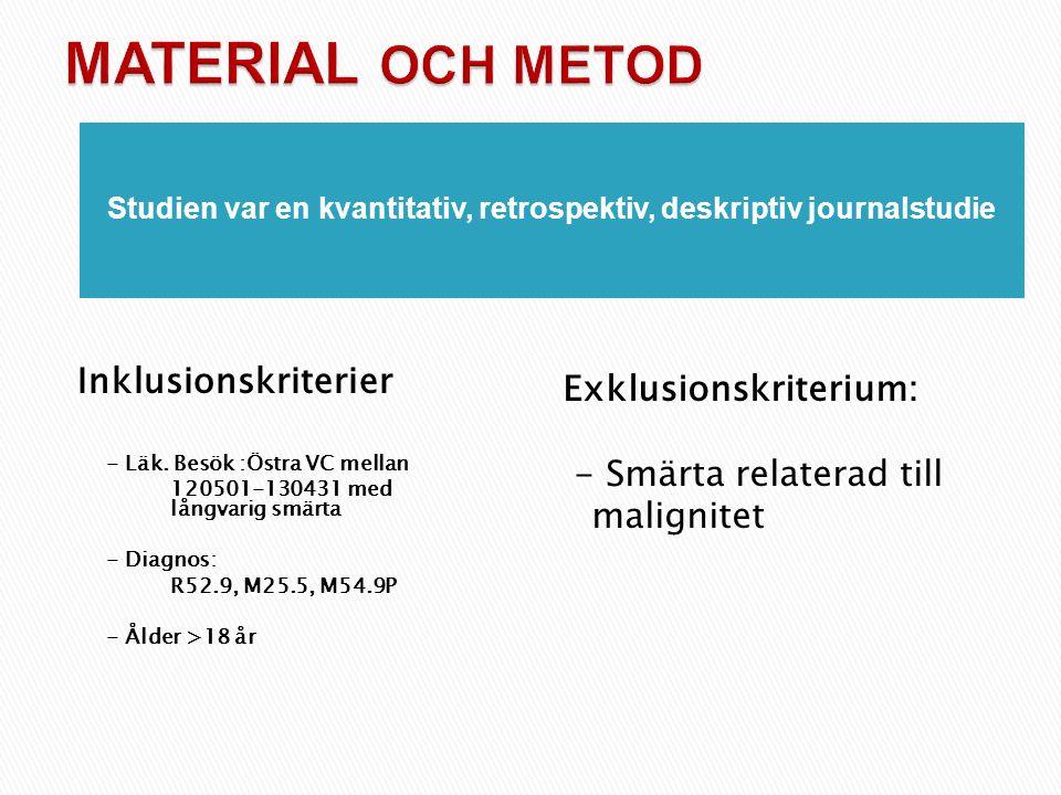 - Studien var en kvantitativ, retrospektiv, deskriptiv journalstudie Inklusionskriterier - Läk.