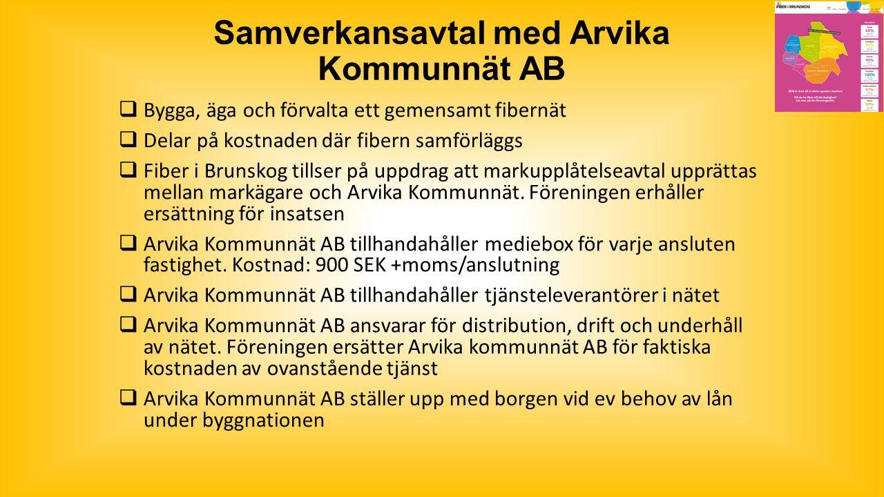 Samverkansavtal med Arvika Kommunnät AB  Bygga, äga och förvalta ett gemensamt fibernät  Delar på kostnaden där fibern samförläggs  Fiber i Brunskog tillser på uppdrag att markupplåtelseavtal upprättas mellan markägare och Arvika Kommunnät.