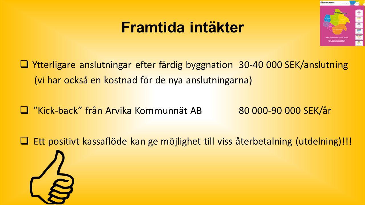 Framtida intäkter  Ytterligare anslutningar efter färdig byggnation30-40 000 SEK/anslutning (vi har också en kostnad för de nya anslutningarna)  Kick-back från Arvika Kommunnät AB80 000-90 000 SEK/år  Ett positivt kassaflöde kan ge möjlighet till viss återbetalning (utdelning)!!!