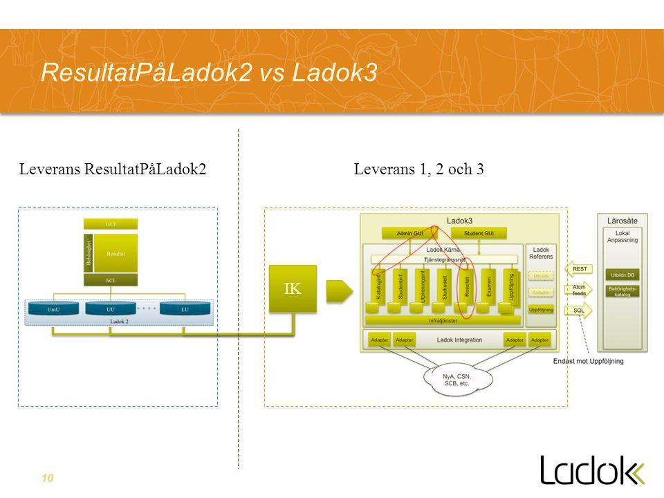 10 ResultatPåLadok2 vs Ladok3 IK Leverans 1, 2 och 3Leverans ResultatPåLadok2