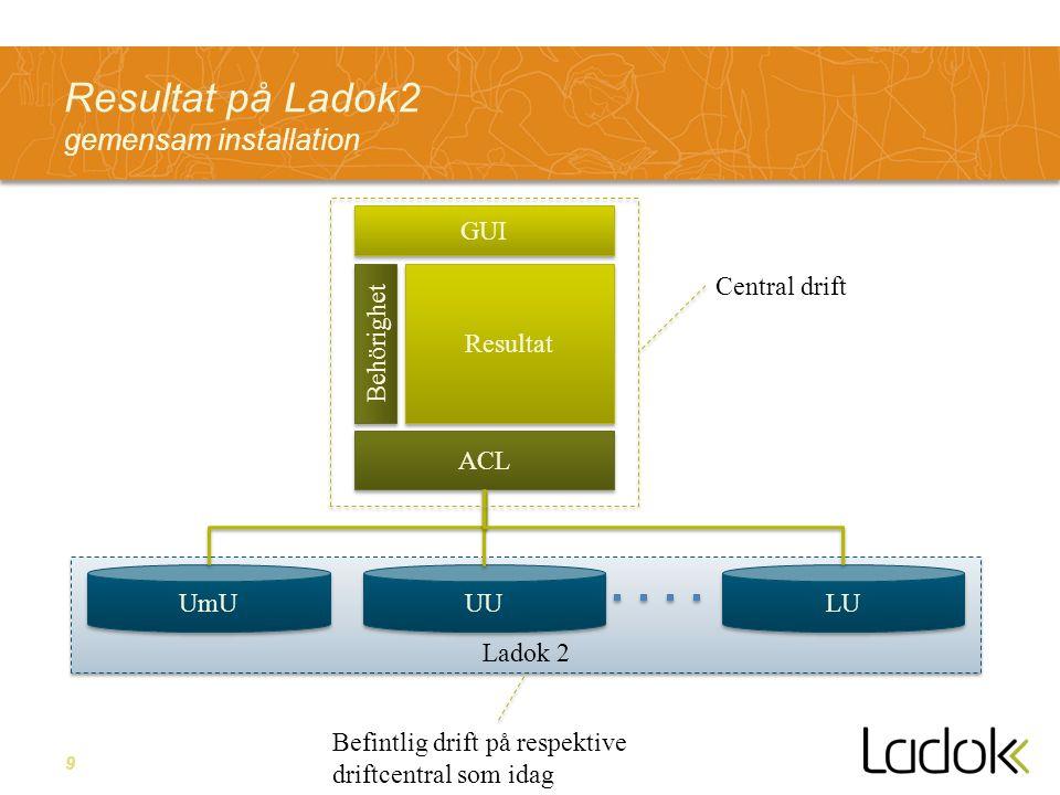 9 ACL Ladok 2 Resultat på Ladok2 gemensam installation Resultat GUI UmU UU LU Behörighet Central drift Befintlig drift på respektive driftcentral som idag