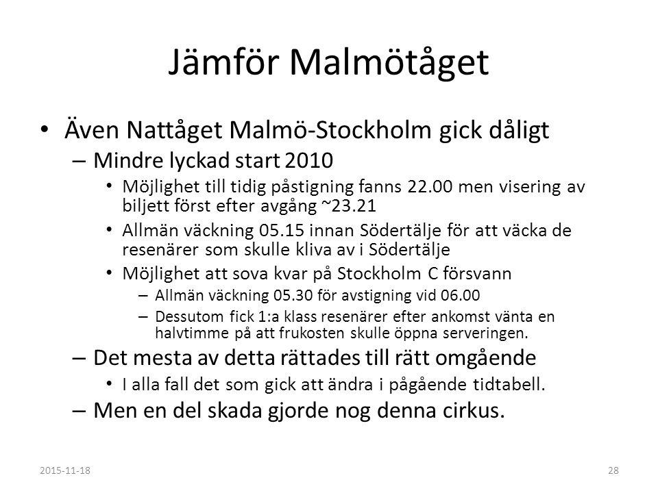 Jämför Malmötåget Även Nattåget Malmö-Stockholm gick dåligt – Mindre lyckad start 2010 Möjlighet till tidig påstigning fanns 22.00 men visering av biljett först efter avgång ~23.21 Allmän väckning 05.15 innan Södertälje för att väcka de resenärer som skulle kliva av i Södertälje Möjlighet att sova kvar på Stockholm C försvann – Allmän väckning 05.30 för avstigning vid 06.00 – Dessutom fick 1:a klass resenärer efter ankomst vänta en halvtimme på att frukosten skulle öppna serveringen.