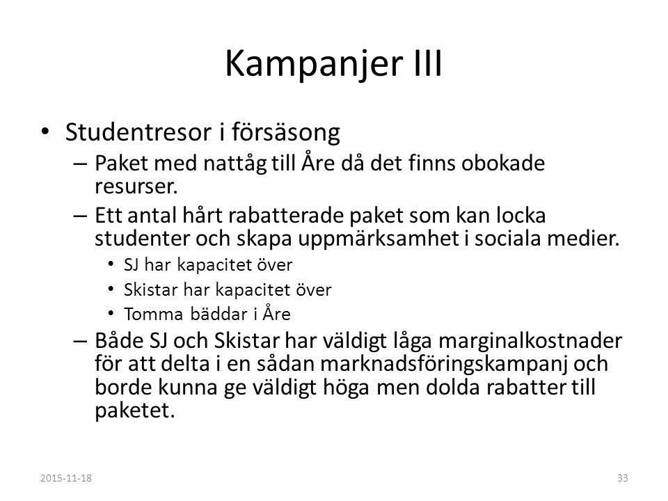Kampanjer III Studentresor i försäsong – Paket med nattåg till Åre då det finns obokade resurser.