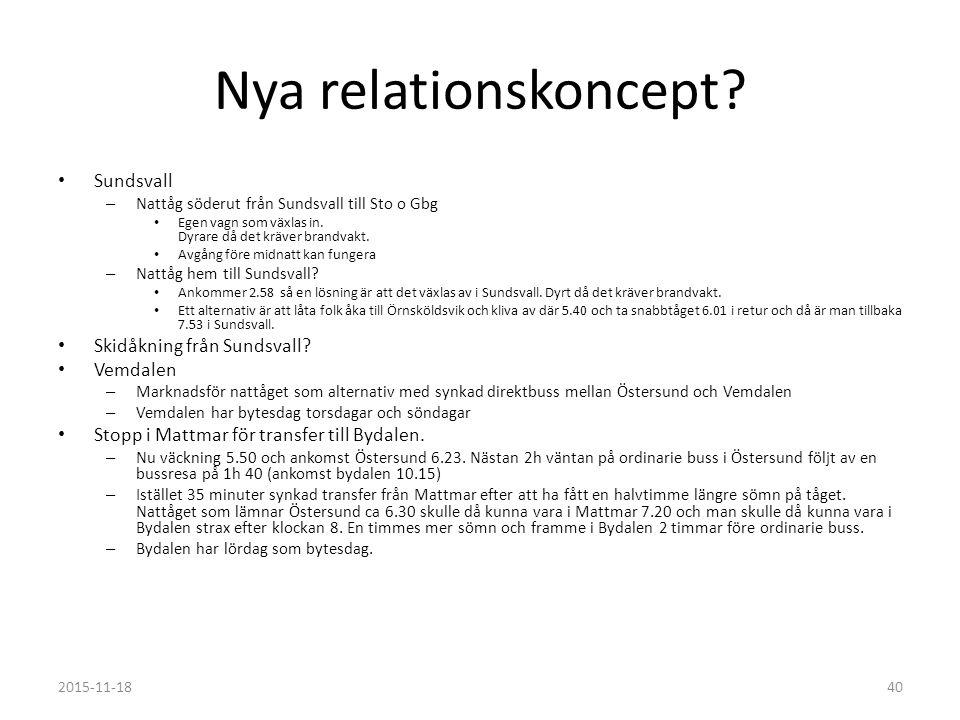 Nya relationskoncept.