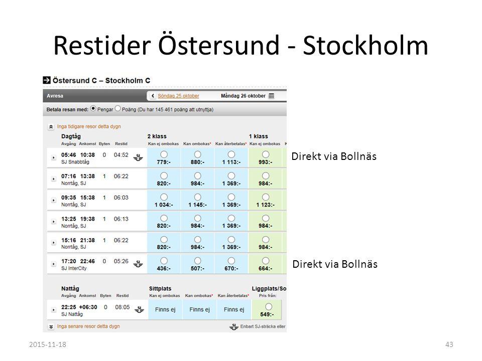 Restider Östersund - Stockholm Direkt via Bollnäs 2015-11-1843