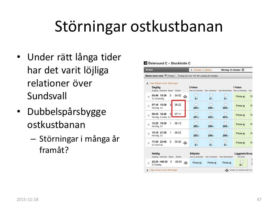Störningar ostkustbanan Under rätt långa tider har det varit löjliga relationer över Sundsvall Dubbelspårsbygge ostkustbanan – Störningar i många år framåt.