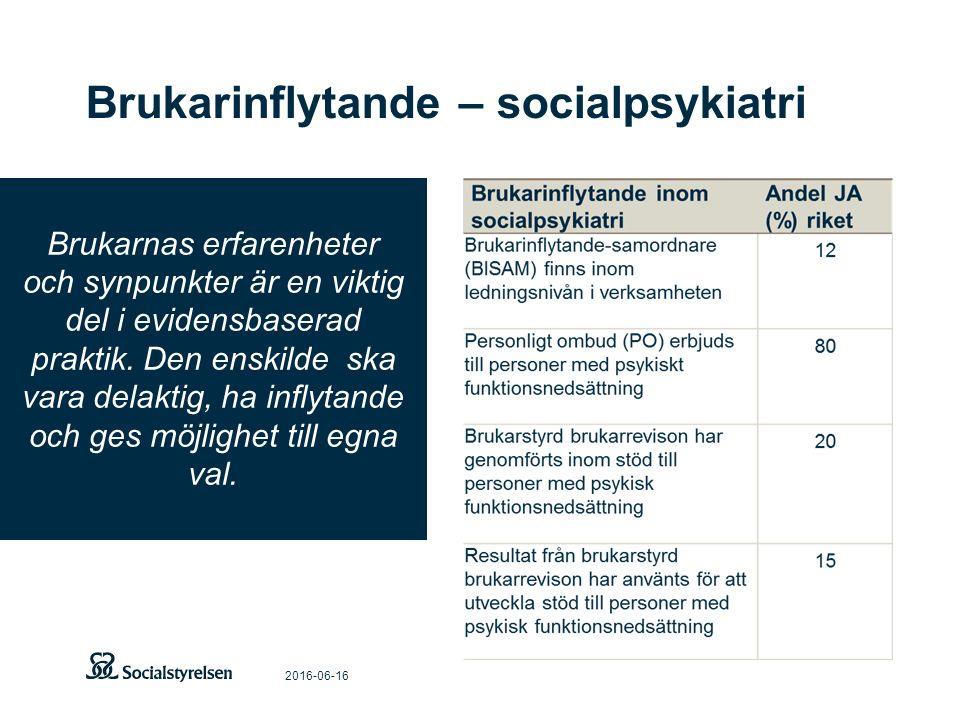 Brukarinflytande – socialpsykiatri 2016-06-16 Brukarnas erfarenheter och synpunkter är en viktig del i evidensbaserad praktik. Den enskilde ska vara d