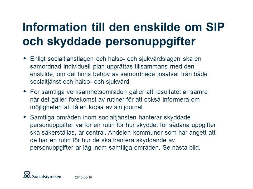 Information till den enskilde om SIP och skyddade personuppgifter 2016-06-16 Enligt socialtjänstlagen och hälso- och sjukvårdslagen ska en samordnad i