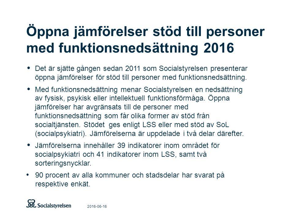 Öppna jämförelser stöd till personer med funktionsnedsättning 2016 2016-06-16 Det är sjätte gången sedan 2011 som Socialstyrelsen presenterar öppna jämförelser för stöd till personer med funktionsnedsättning.