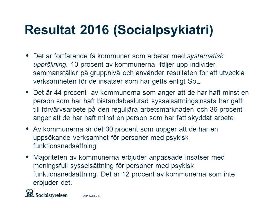 Resultat 2016 (Socialpsykiatri) 2016-06-16 Det är fortfarande få kommuner som arbetar med systematisk uppföljning. 10 procent av kommunerna följer upp