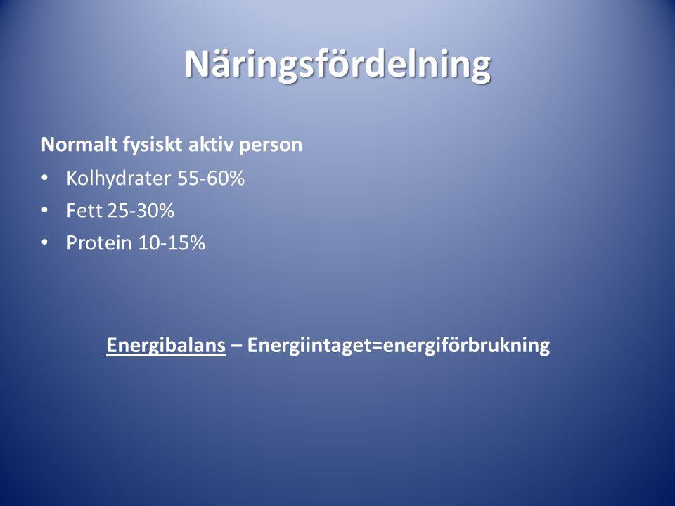 Näringsfördelning Normalt fysiskt aktiv person Kolhydrater 55-60% Fett 25-30% Protein 10-15% Energibalans – Energiintaget=energiförbrukning
