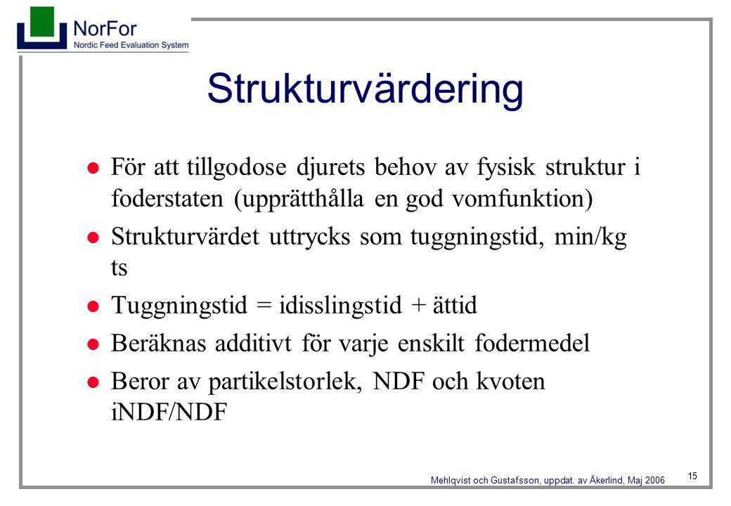 15 Mehlqvist och Gustafsson, uppdat.