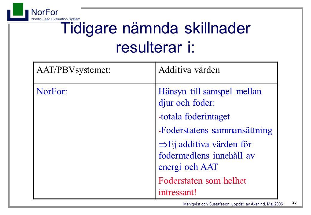 28 Mehlqvist och Gustafsson, uppdat.