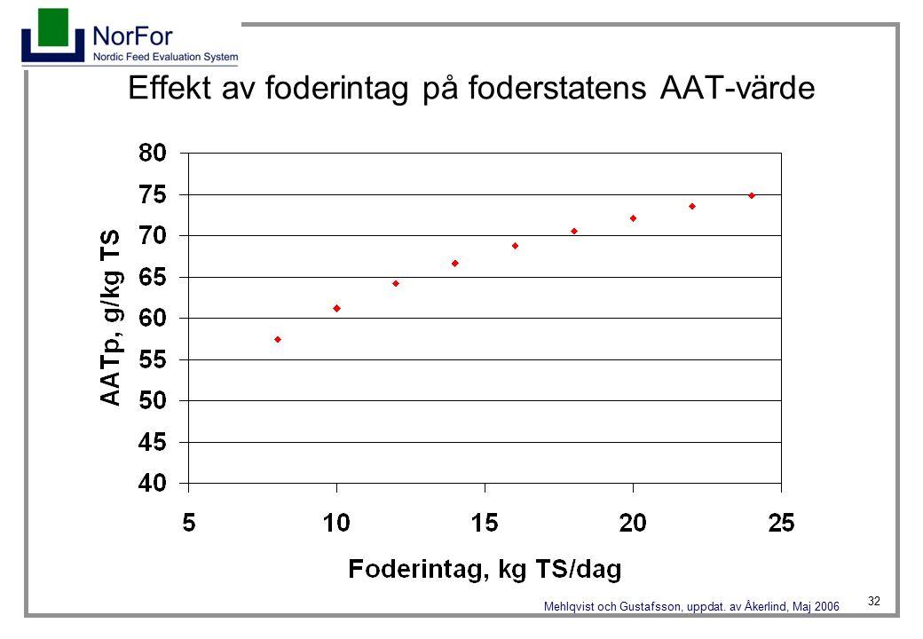 32 Mehlqvist och Gustafsson, uppdat.