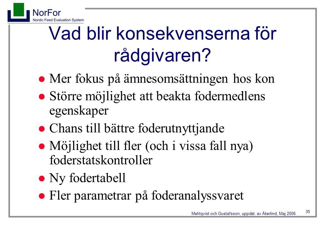 35 Mehlqvist och Gustafsson, uppdat. av Åkerlind, Maj 2006 Vad blir konsekvenserna för rådgivaren.