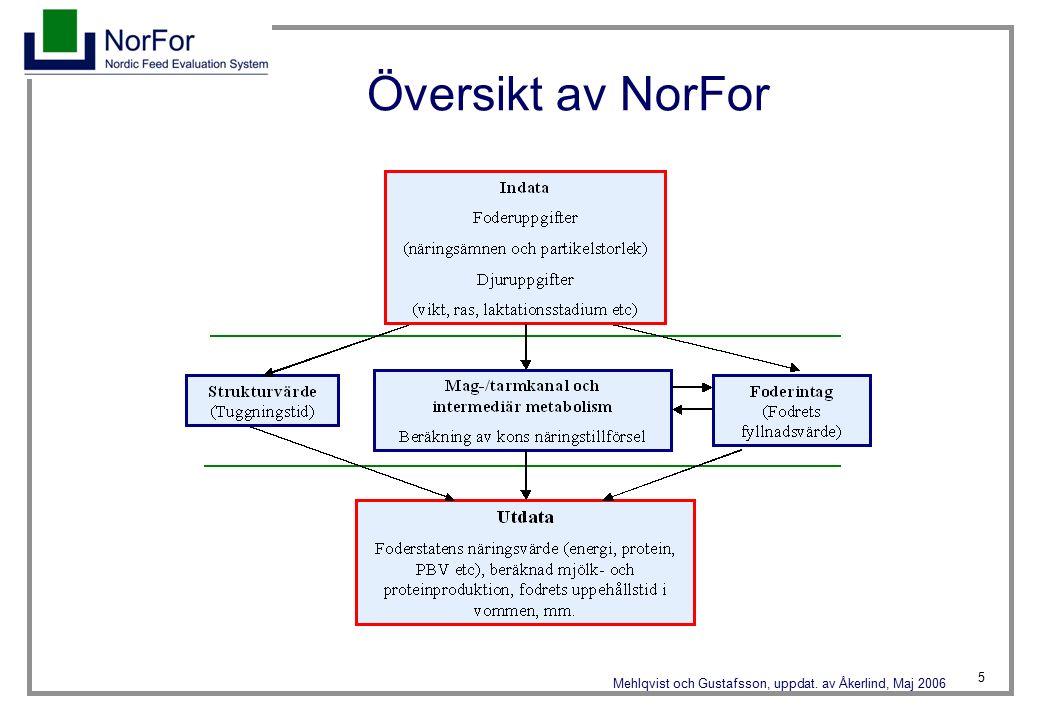 5 Mehlqvist och Gustafsson, uppdat. av Åkerlind, Maj 2006 Översikt av NorFor