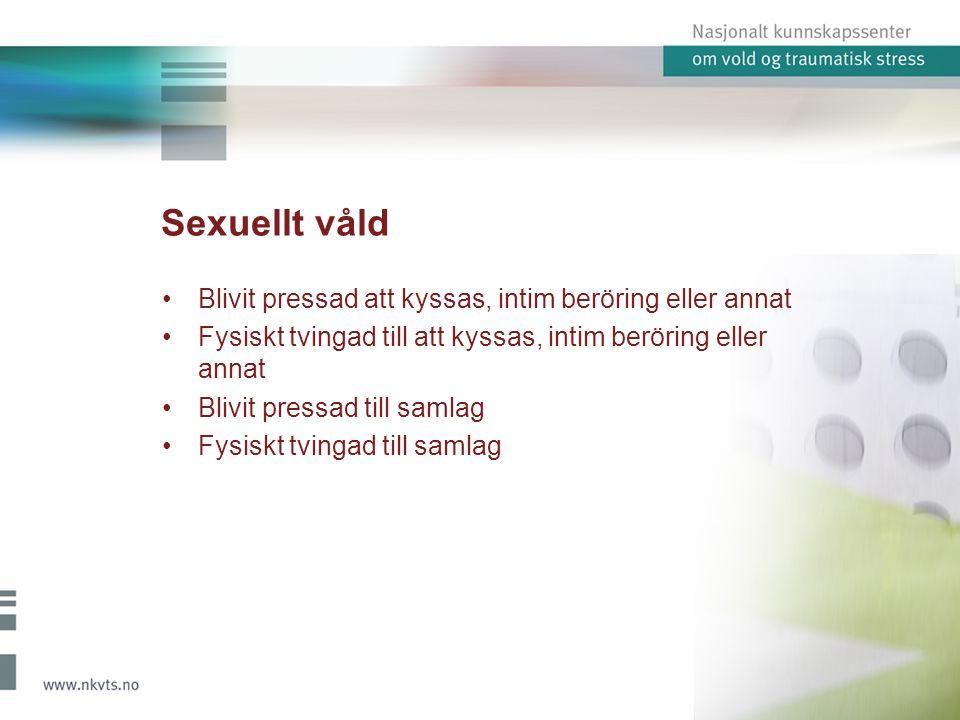 Sexuellt våld Blivit pressad att kyssas, intim beröring eller annat Fysiskt tvingad till att kyssas, intim beröring eller annat Blivit pressad till samlag Fysiskt tvingad till samlag