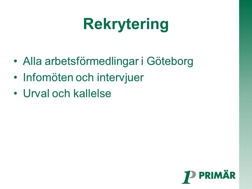 Rekrytering Alla arbetsförmedlingar i Göteborg Infomöten och intervjuer Urval och kallelse