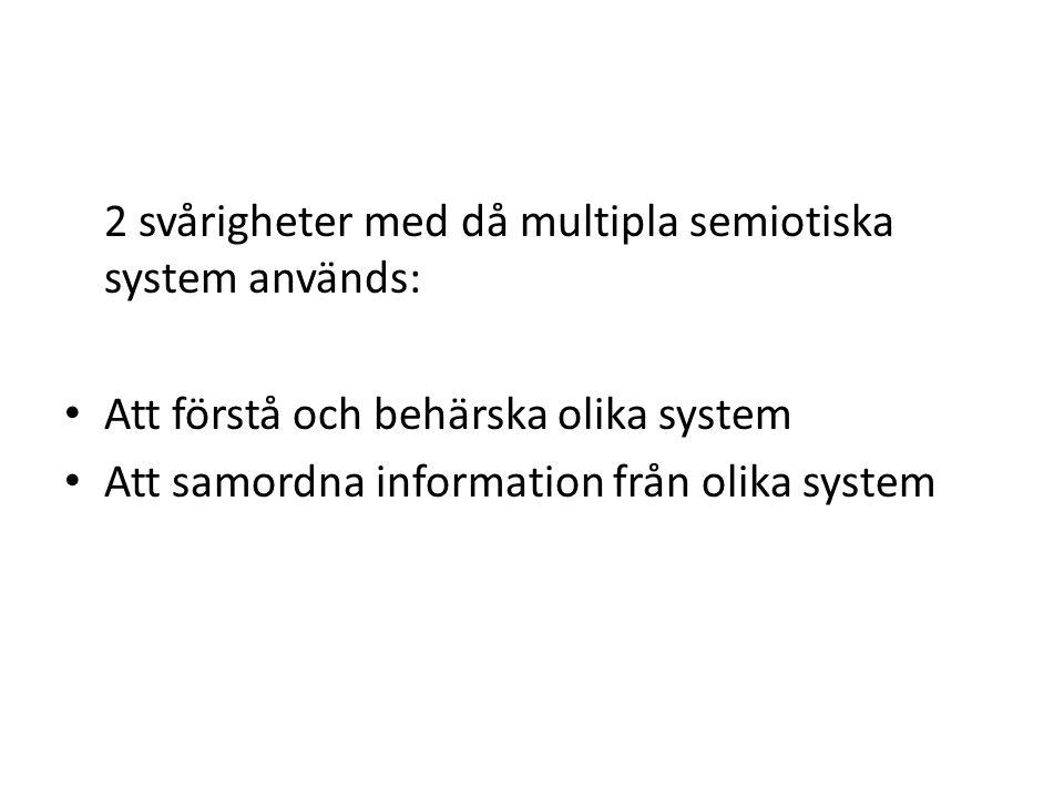 2 svårigheter med då multipla semiotiska system används: Att förstå och behärska olika system Att samordna information från olika system