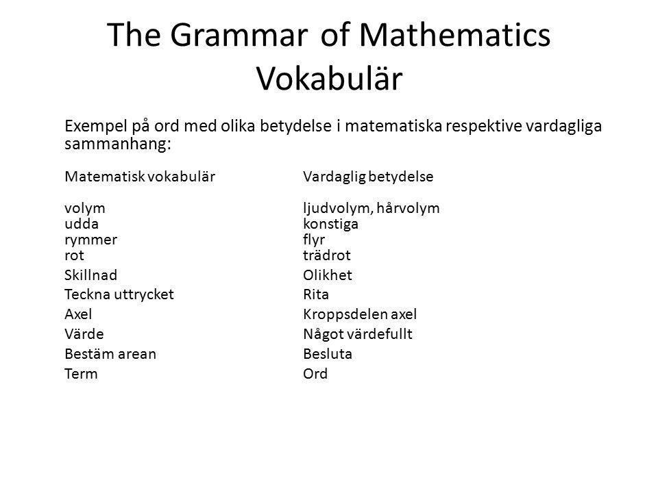 The Grammar of Mathematics Vokabulär Exempel på ord med olika betydelse i matematiska respektive vardagliga sammanhang: Matematisk vokabulärVardaglig betydelse volymljudvolym, hårvolym uddakonstiga rymmerflyr rotträdrot Skillnad Olikhet Teckna uttrycket Rita Axel Kroppsdelen axel Värde Något värdefullt Bestäm arean Besluta Term Ord