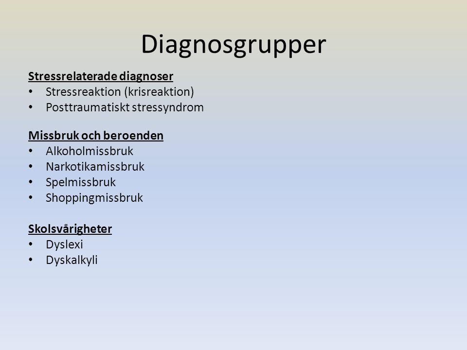 Diagnosgrupper Stressrelaterade diagnoser Stressreaktion (krisreaktion) Posttraumatiskt stressyndrom Missbruk och beroenden Alkoholmissbruk Narkotikamissbruk Spelmissbruk Shoppingmissbruk Skolsvårigheter Dyslexi Dyskalkyli
