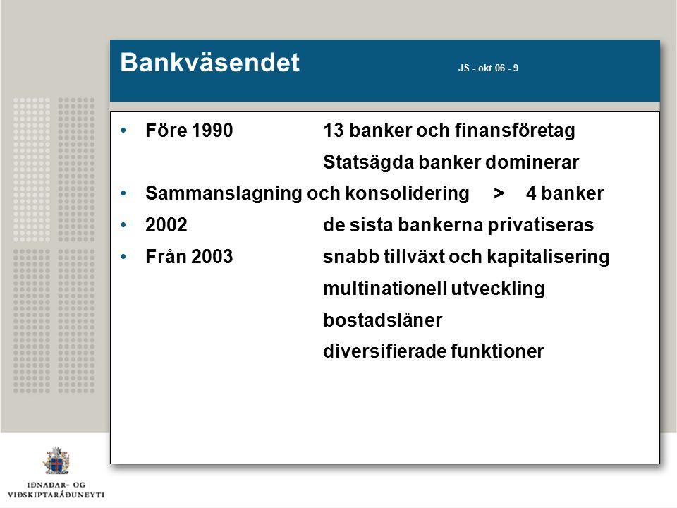 Bankväsendet JS - okt 06 - 9 Före 1990 13 banker och finansföretag Statsägda banker dominerar Sammanslagning och konsolidering > 4 banker 2002 de sista bankerna privatiseras Från 2003 snabb tillväxt och kapitalisering multinationell utveckling bostadslåner diversifierade funktioner