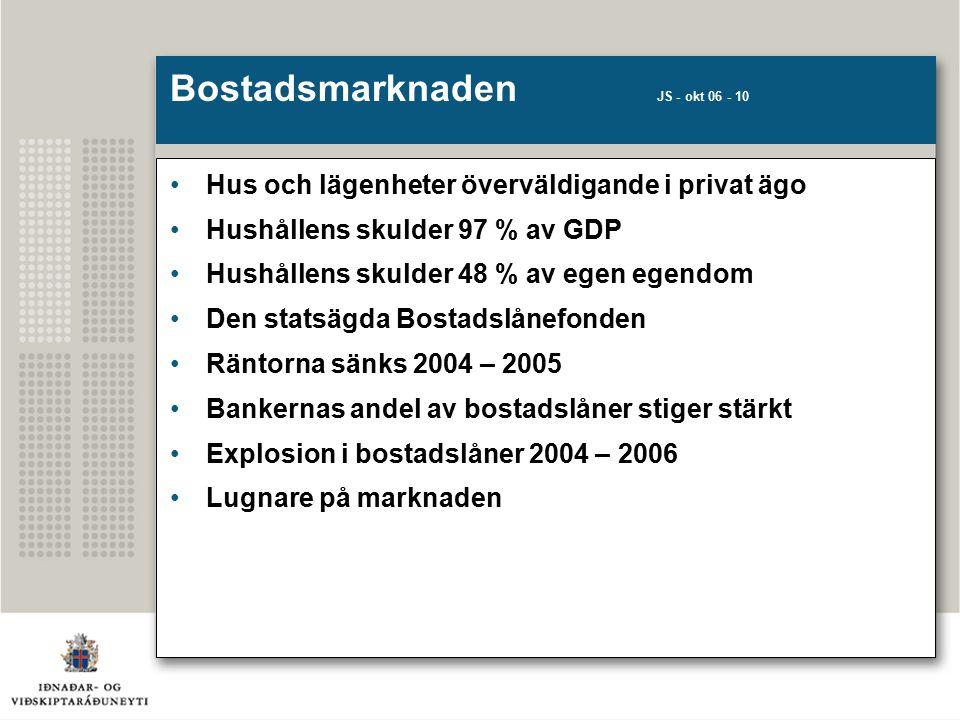 Bostadsmarknaden JS - okt 06 - 10 Hus och lägenheter överväldigande i privat ägo Hushållens skulder 97 % av GDP Hushållens skulder 48 % av egen egendom Den statsägda Bostadslånefonden Räntorna sänks 2004 – 2005 Bankernas andel av bostadslåner stiger stärkt Explosion i bostadslåner 2004 – 2006 Lugnare på marknaden