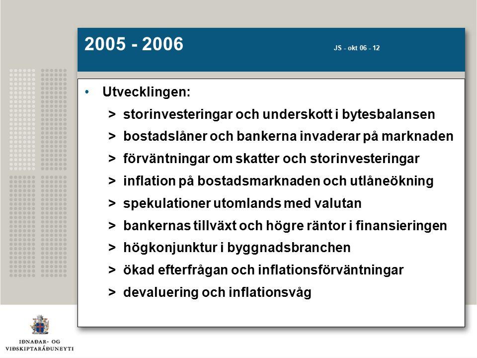 2005 - 2006 JS - okt 06 - 12 Utvecklingen: >storinvesteringar och underskott i bytesbalansen >bostadslåner och bankerna invaderar på marknaden >förväntningar om skatter och storinvesteringar >inflation på bostadsmarknaden och utlåneökning >spekulationer utomlands med valutan >bankernas tillväxt och högre räntor i finansieringen >högkonjunktur i byggnadsbranchen >ökad efterfrågan och inflationsförväntningar >devaluering och inflationsvåg