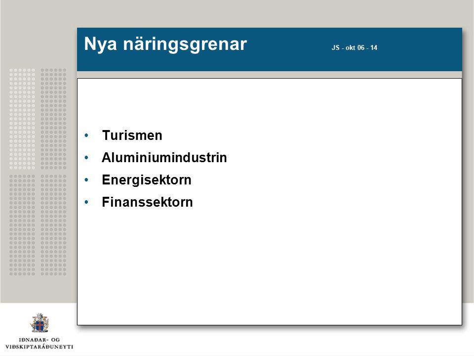 Nya näringsgrenar JS - okt 06 - 14 Turismen Aluminiumindustrin Energisektorn Finanssektorn