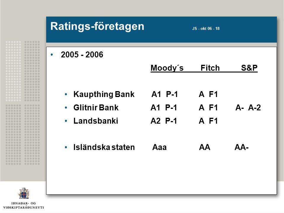 Ratings-företagen JS - okt 06 - 18 2005 - 2006 Moody´s Fitch S&P Kaupthing Bank A1 P-1 A F1 Glitnir Bank A1 P-1 A F1 A- A-2 Landsbanki A2 P-1 A F1 Isländska staten Aaa AA AA-