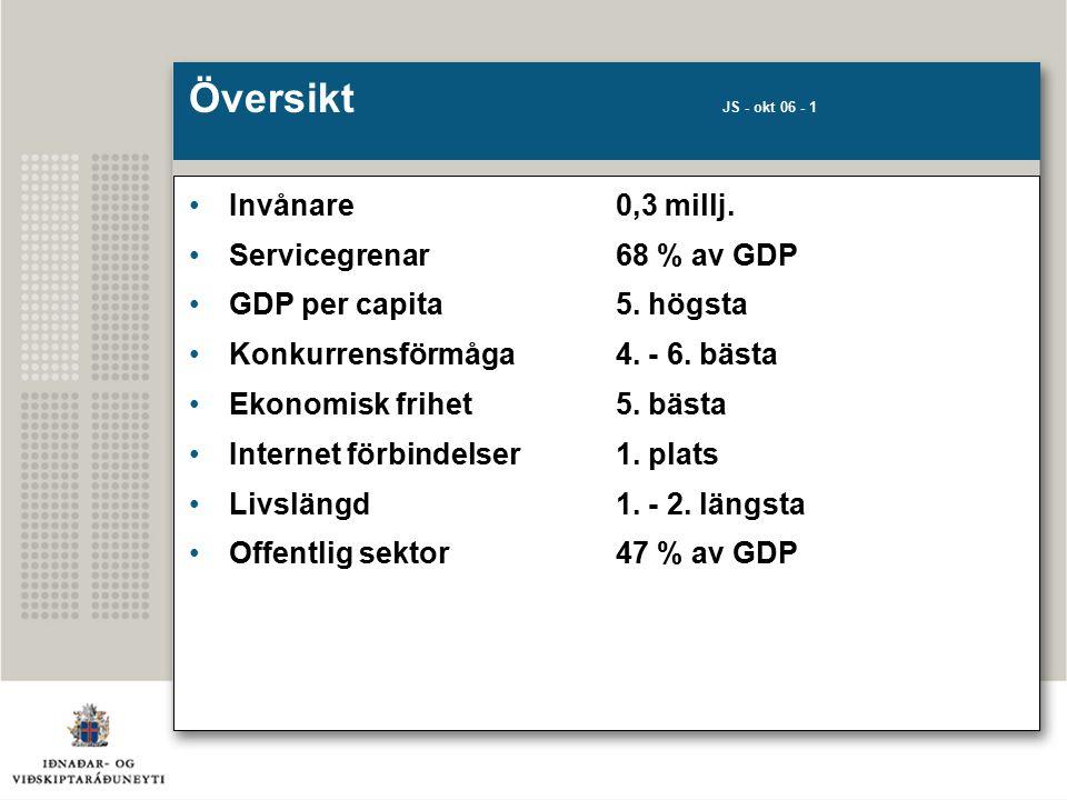 Översikt JS - okt 06 - 1 Invånare 0,3 millj. Servicegrenar 68 % av GDP GDP per capita 5.