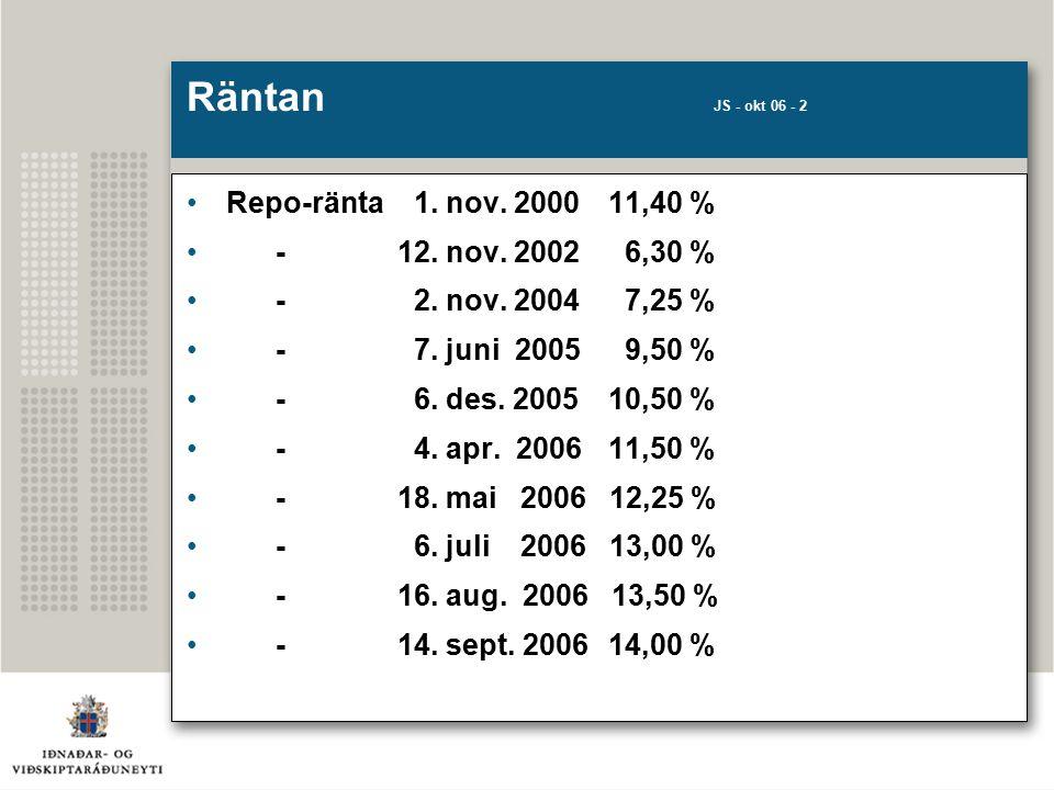 Räntan JS - okt 06 - 2 Repo-ränta 1. nov. 2000 11,40 % -12.