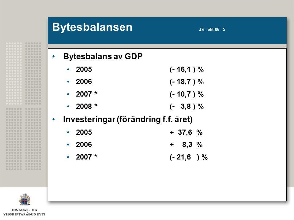 Bytesbalansen JS - okt 06 - 5 Bytesbalans av GDP 2005(- 16,1 ) % 2006(- 18,7 ) % 2007 *(- 10,7 ) % 2008 *(- 3,8 ) % Investeringar (förändring f.f.