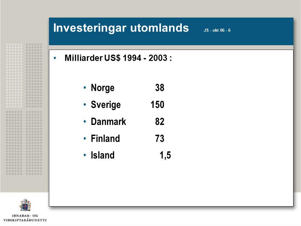 Investeringar utomlands JS - okt 06 - 6 Milliarder US$ 1994 - 2003 : Norge 38 Sverige 150 Danmark 82 Finland 73 Island 1,5