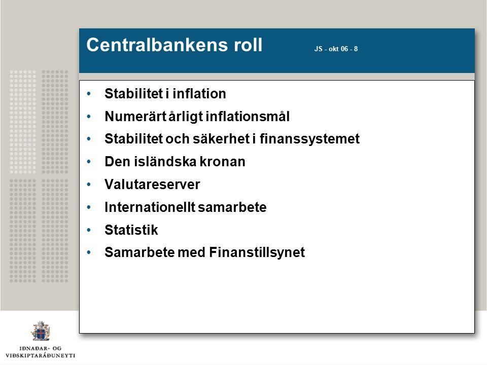 Centralbankens roll JS - okt 06 - 8 Stabilitet i inflation Numerärt årligt inflationsmål Stabilitet och säkerhet i finanssystemet Den isländska kronan Valutareserver Internationellt samarbete Statistik Samarbete med Finanstillsynet