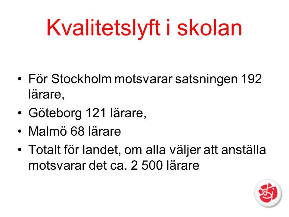 Kvalitetslyft i skolan För Stockholm motsvarar satsningen 192 lärare, Göteborg 121 lärare, Malmö 68 lärare Totalt för landet, om alla väljer att anstä