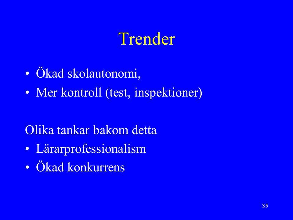 35 Trender Ökad skolautonomi, Mer kontroll (test, inspektioner) Olika tankar bakom detta Lärarprofessionalism Ökad konkurrens